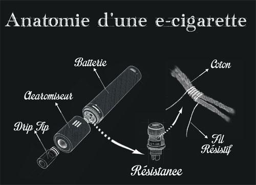 e-cigarette-electronique-fonctionnement