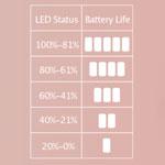 autonomie batterie istick Trim